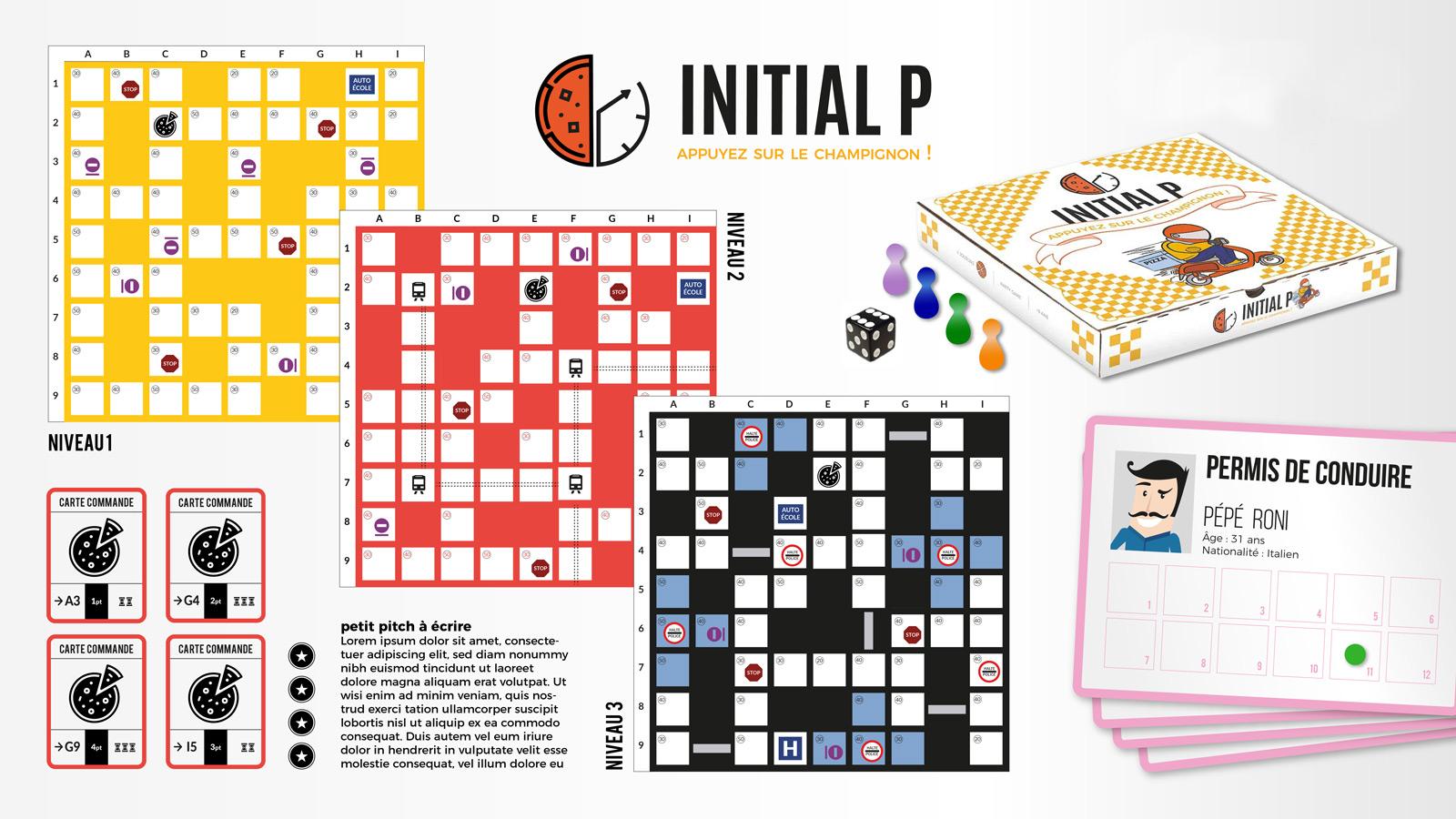 initial-P-plateau